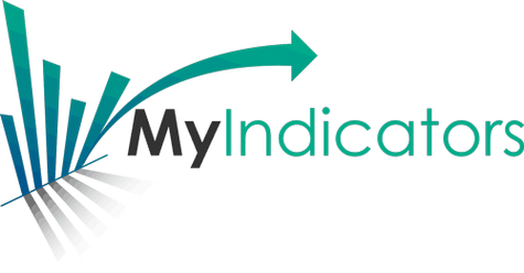 MyIndicators